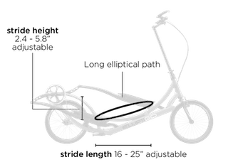 Elliptigo stride guide long stridea