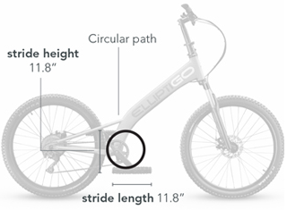 Motion Msubbike